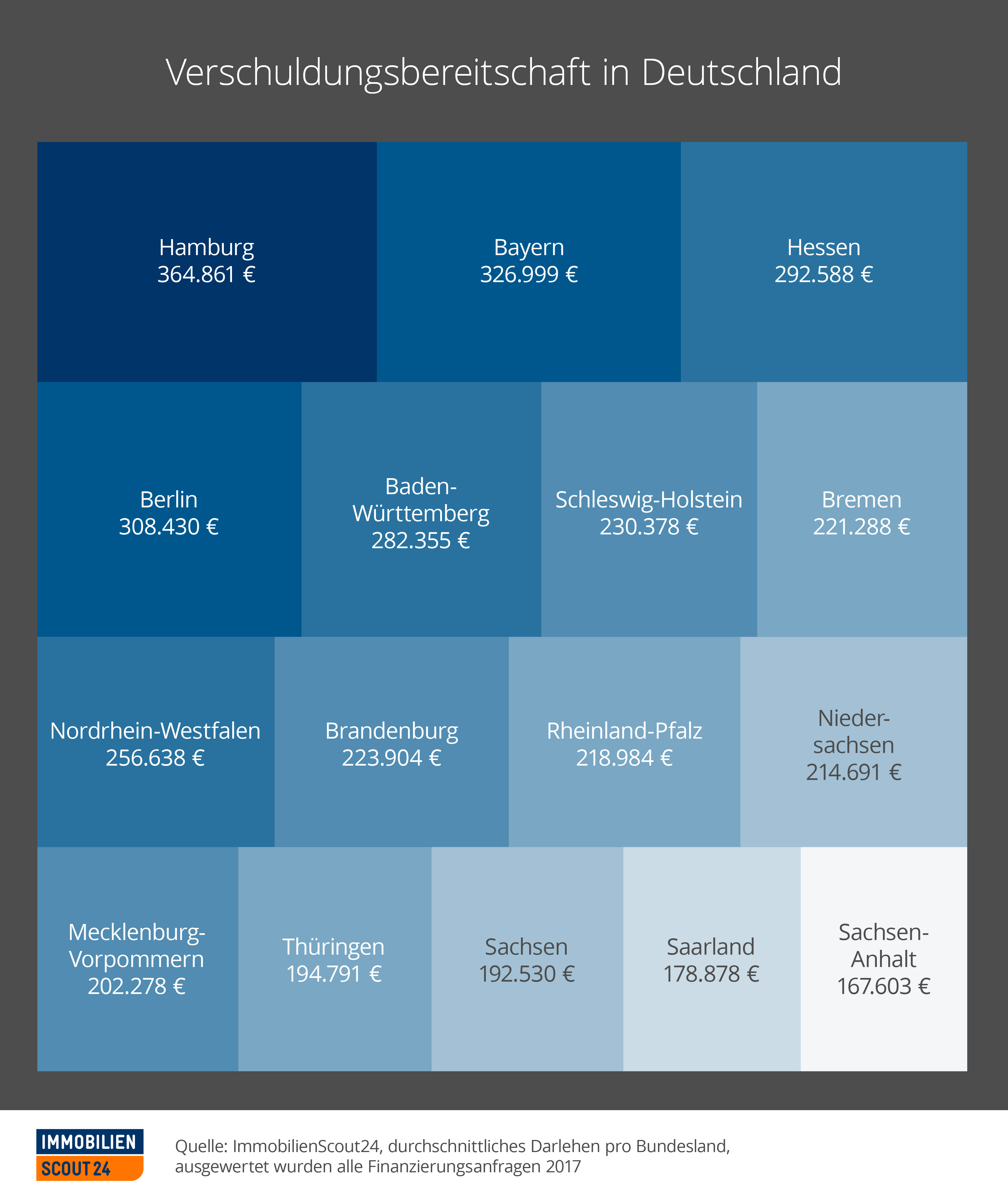verschuldungsbereitschaft in deutschland die top 10. Black Bedroom Furniture Sets. Home Design Ideas