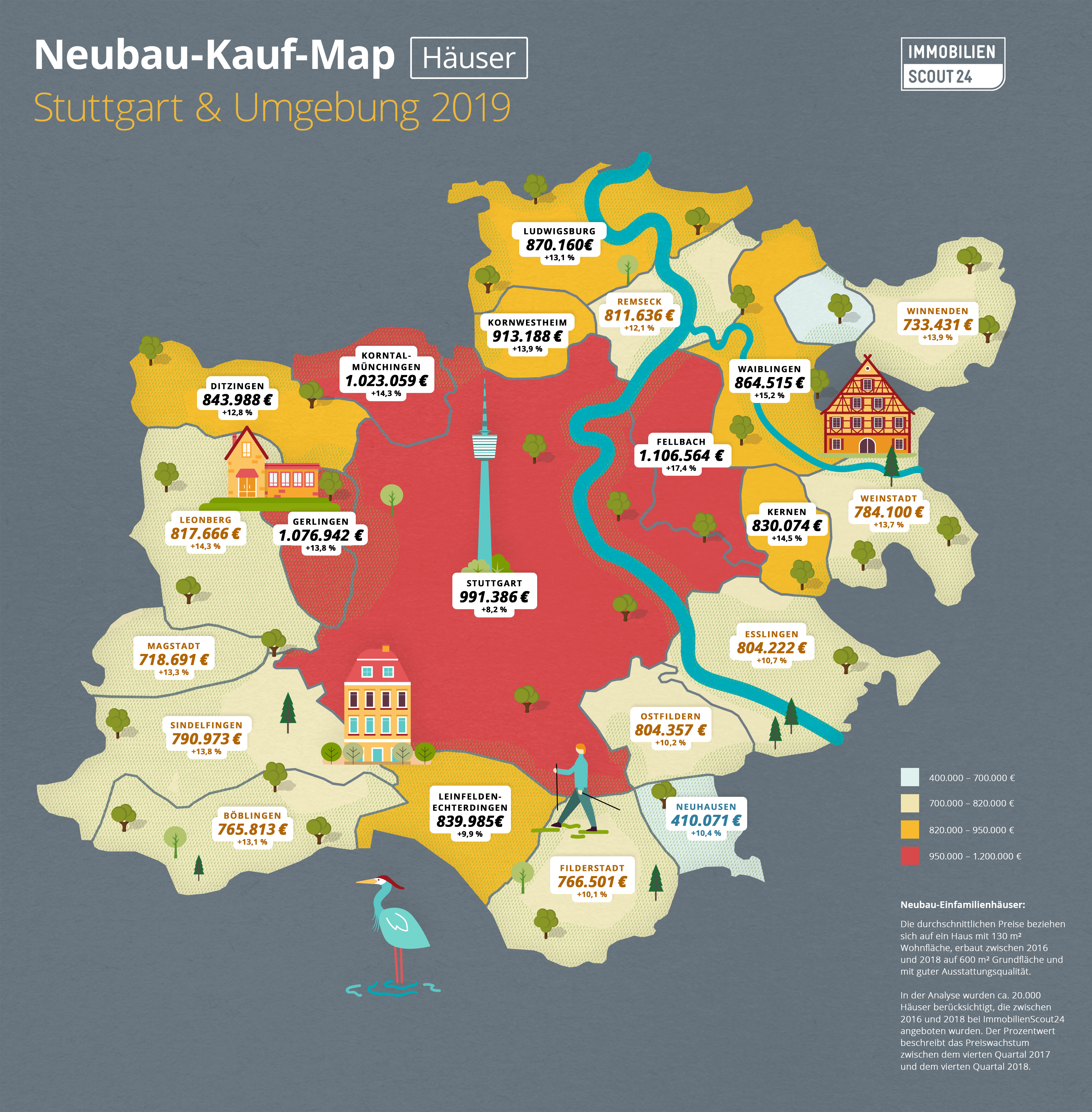 Hauspreise In Stuttgart Immobilienpreise 2019