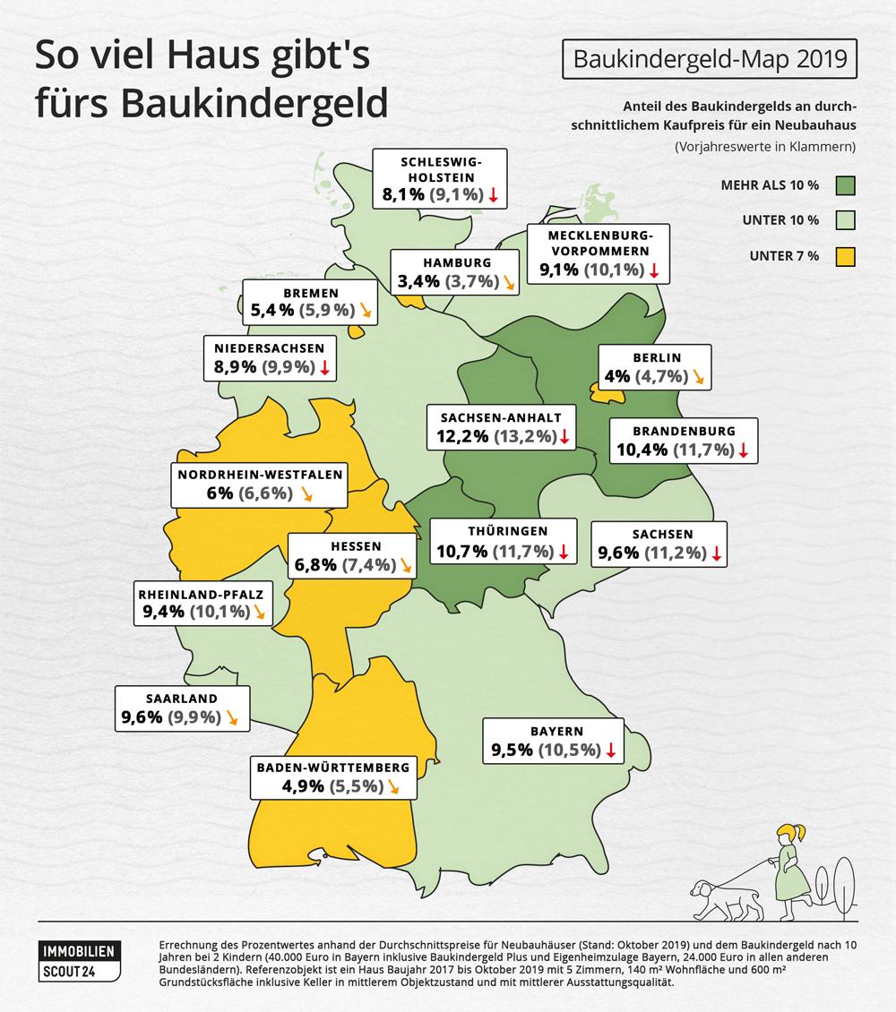Baukindergeld-Map Deutschland Neubauhäuser 2019