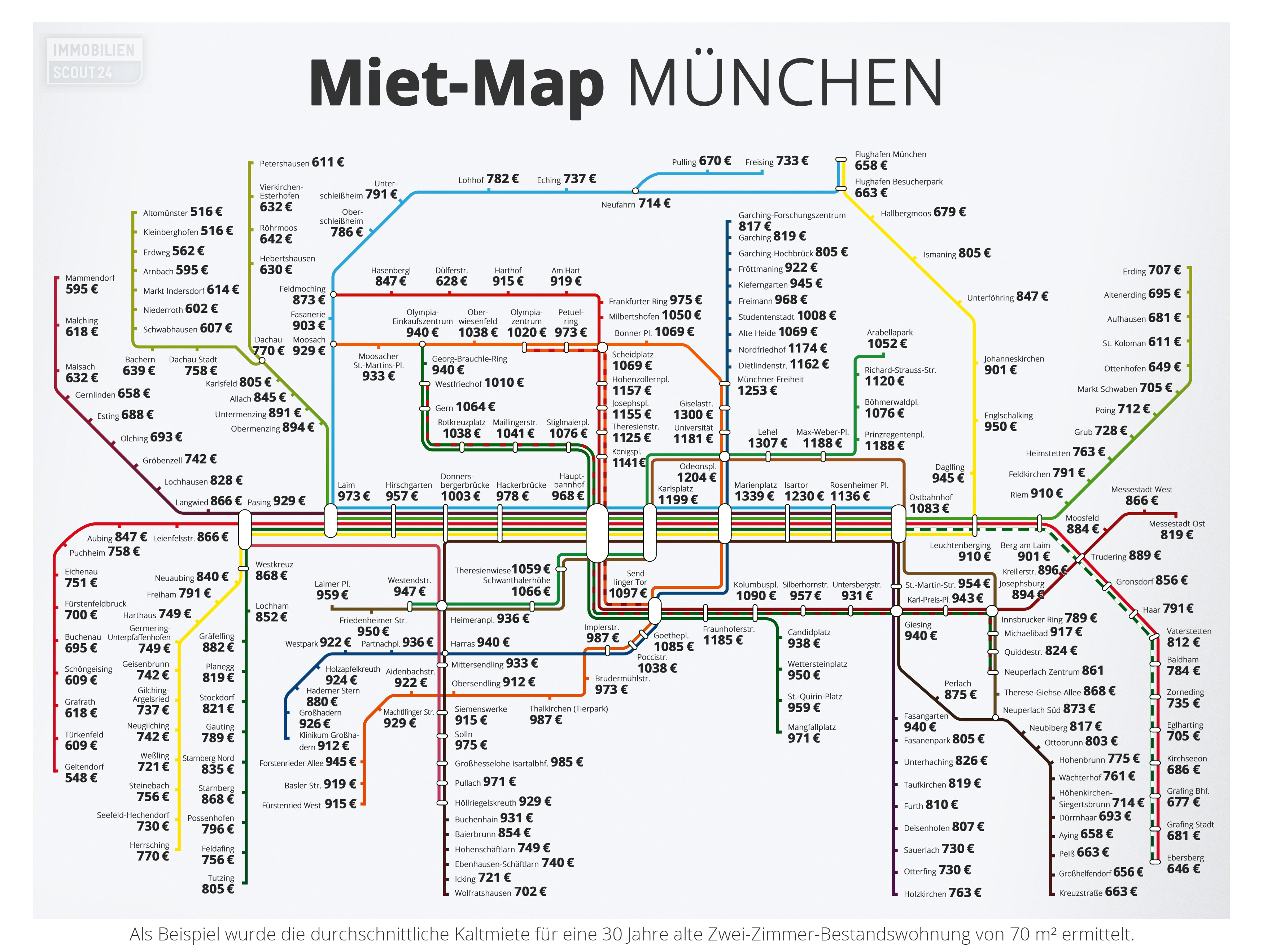 Miet-Map Muenchen
