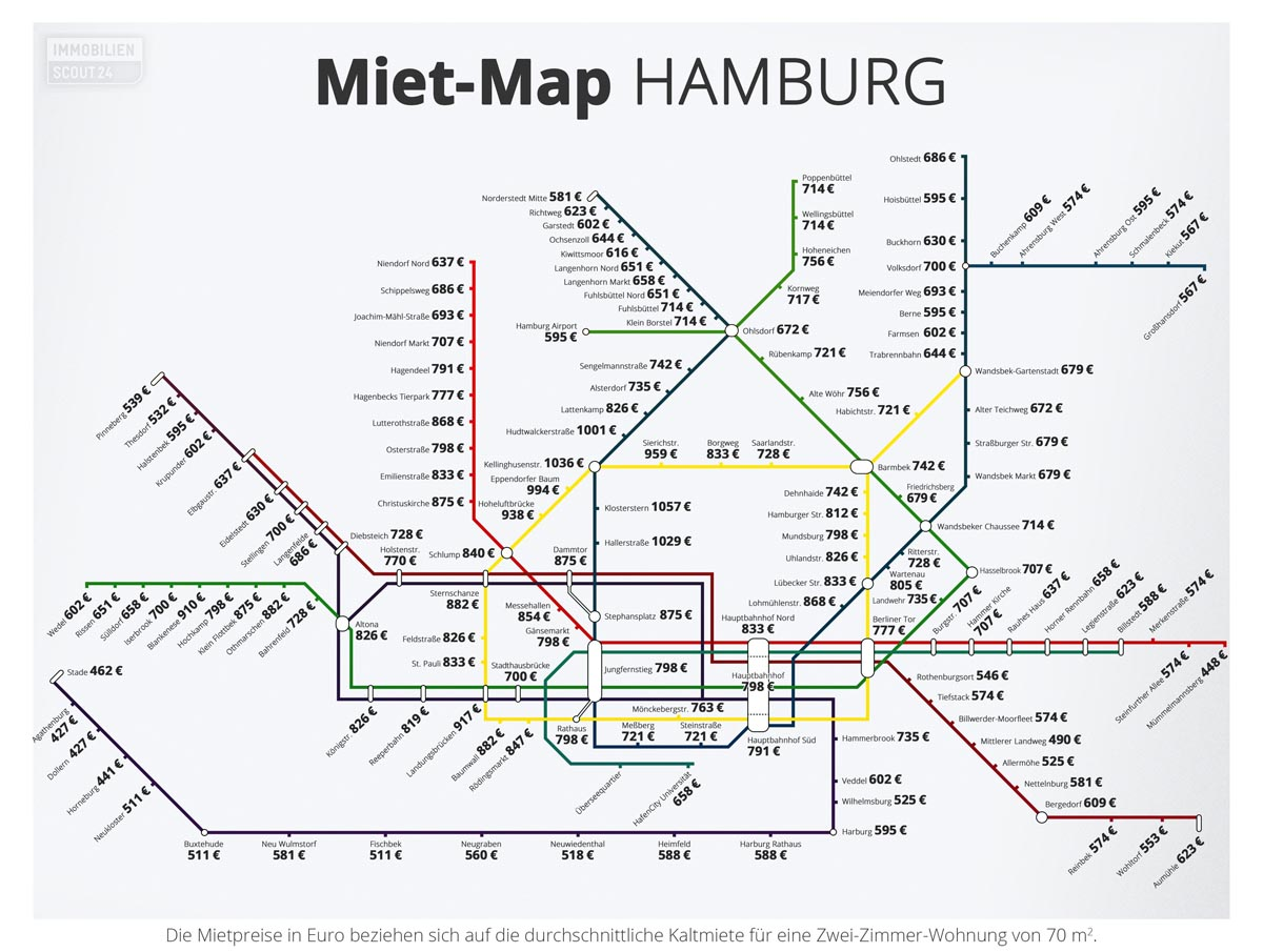 Miet-Map Hamburg