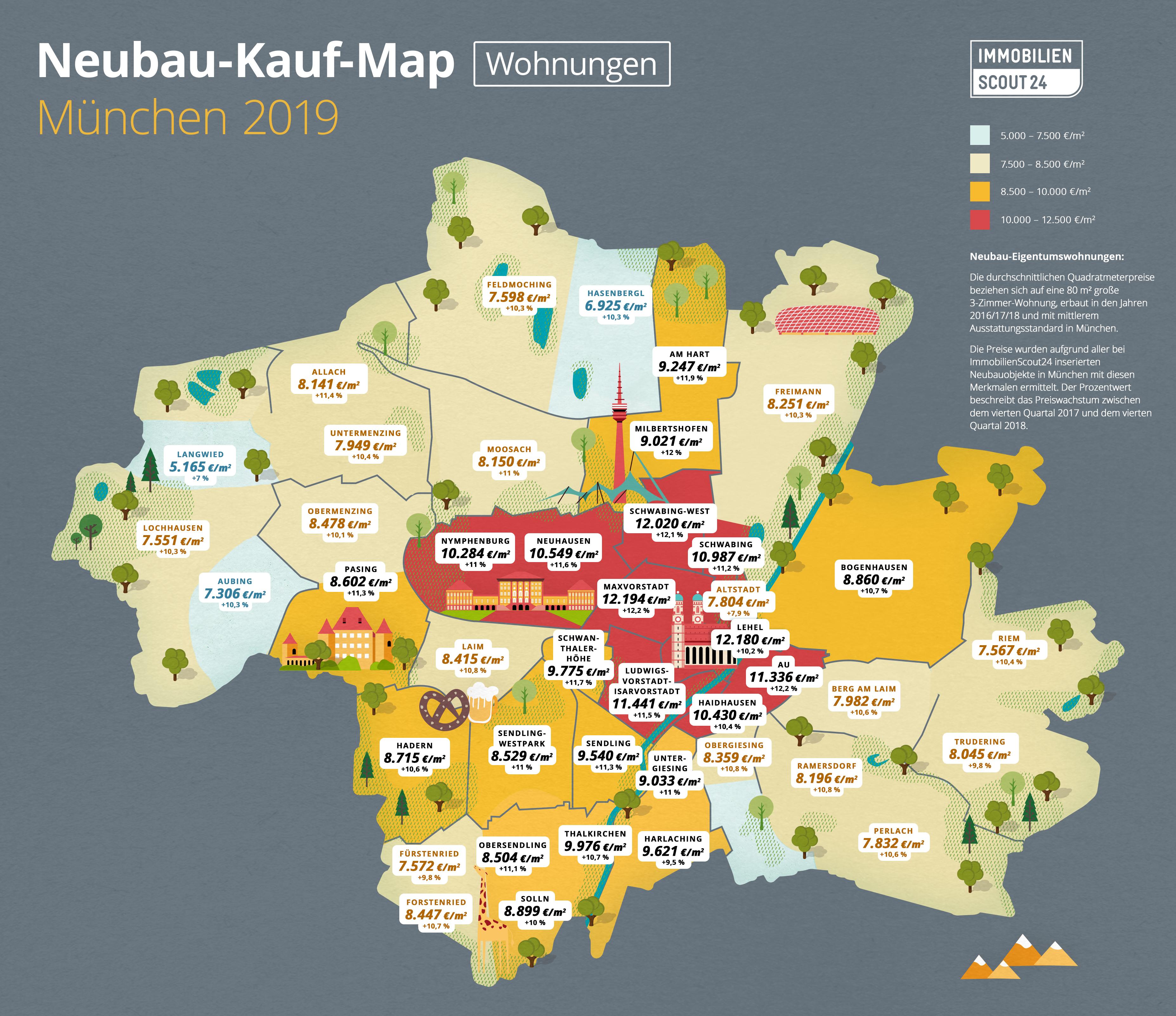 Karte München Stadtteile.Wohnungspreise In München Preisentwicklung 2019