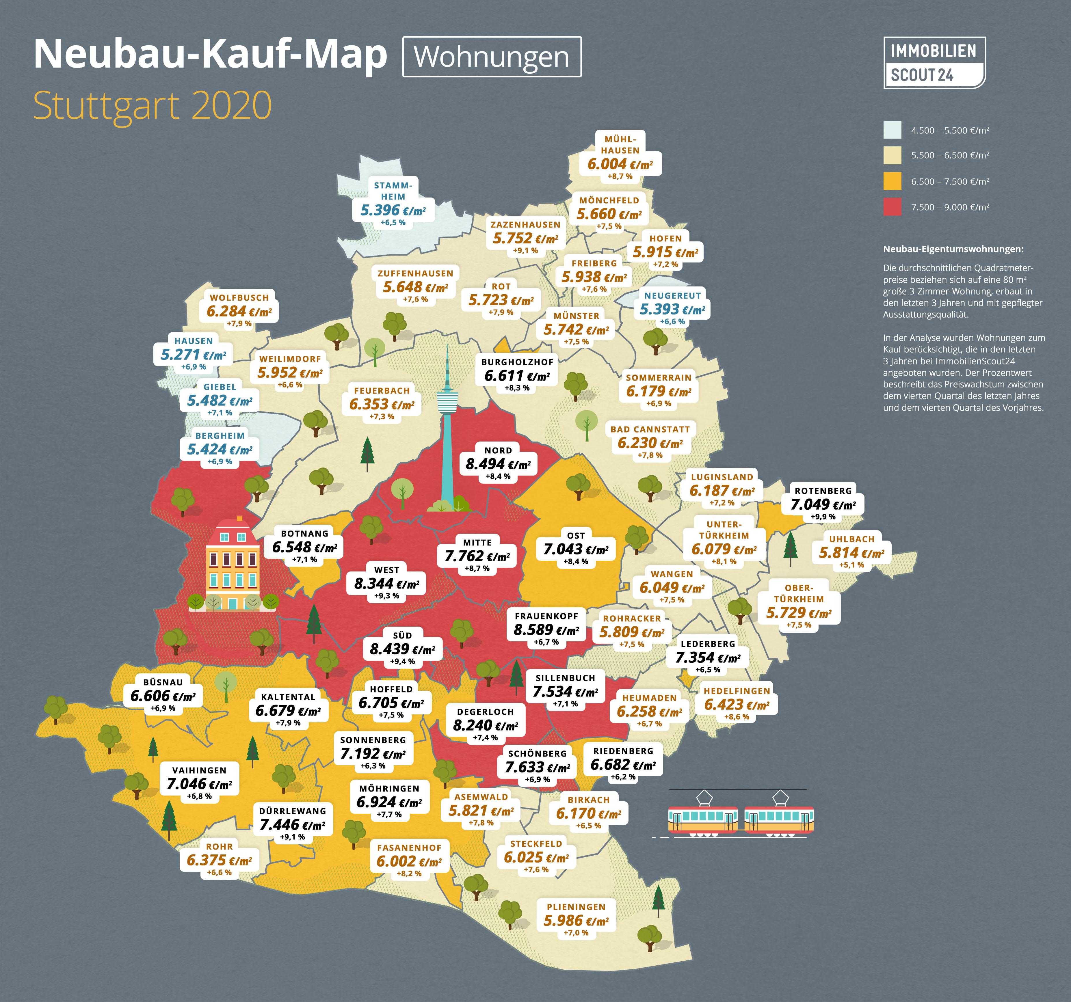 Wohnungspreise In Stuttgart Preisentwicklung 2020