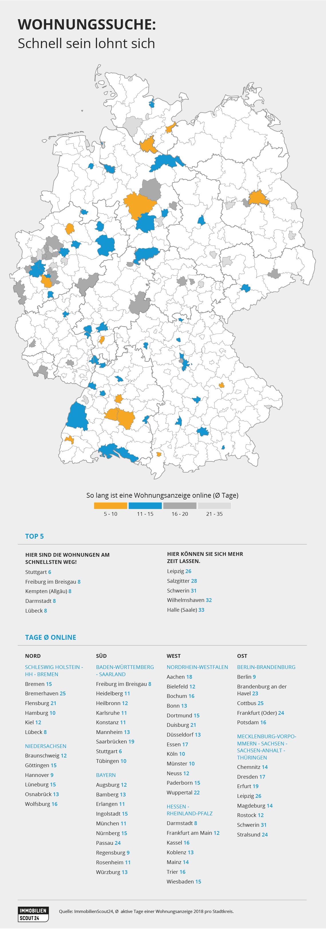 Erlangen Karte Deutschland.Interaktive Karte Zeigt So Schnell Sind Wohnungen In