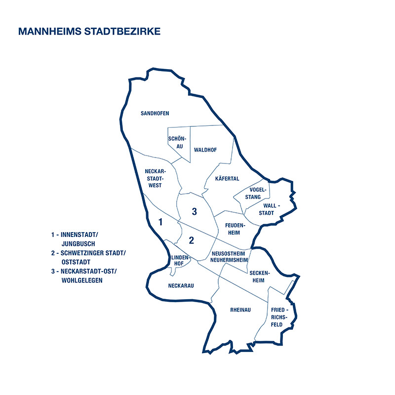 Haus Kaufen In Mannheim