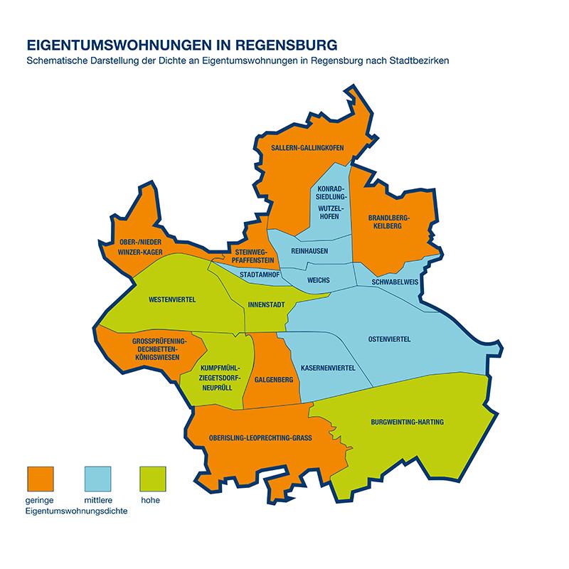 Single regensburg
