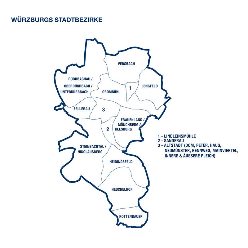 singles Würzburg