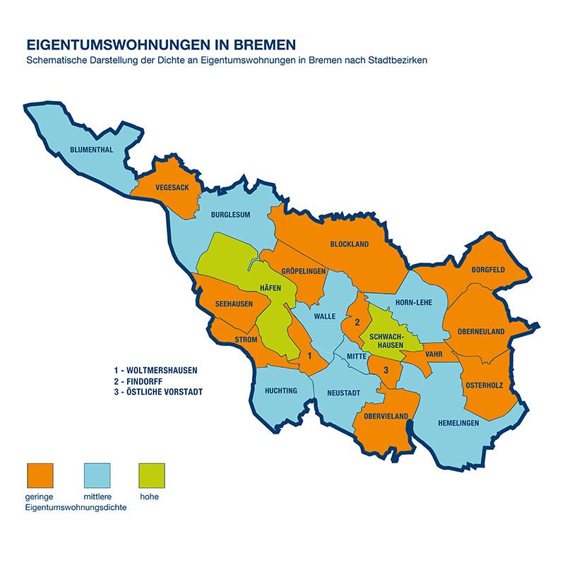 Haus Kaufen In Erlenbach Bei Kandel Immobilienscout24: Eigentumswohnung Bremen