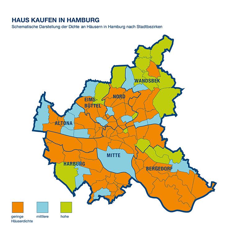 Haus Kaufen In Hamburg Immobilienscout24