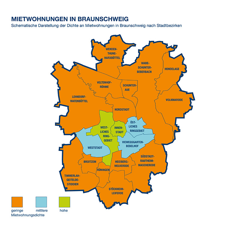 Wohnung Mieten Braunschweig