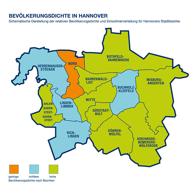 Hannover Immobilien