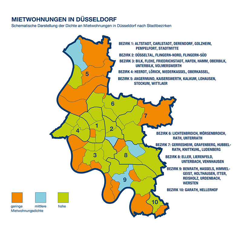 Wohnung Mieten Düsseldorf Immobilienscout24