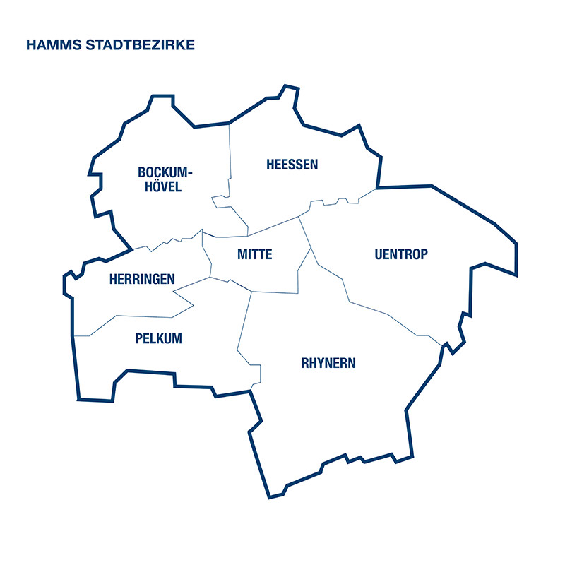 Haus Kaufen In Hamm