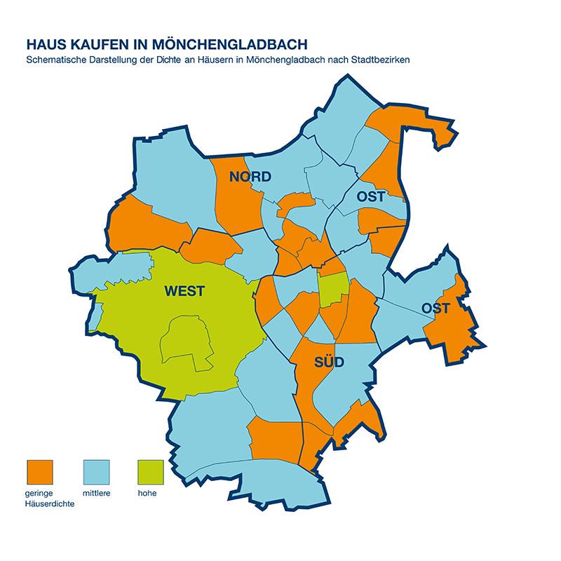 Haus Kaufen In Mönchengladbach