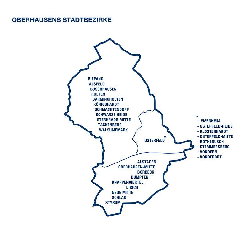 Schöne Ecken im Stadtteil Oberhausen