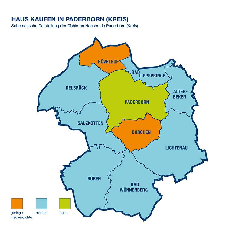 Haus Kaufen In Paderborn (Kreis)