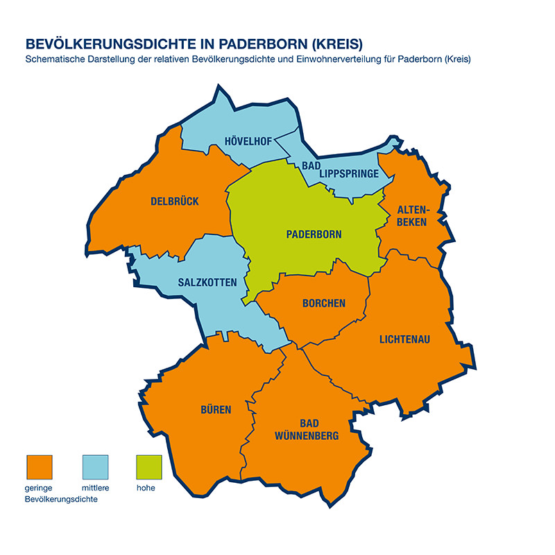 Paderborn Immobilien