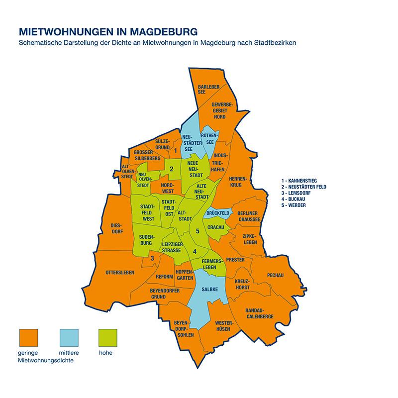 Immobilienscout24: Wohnung Mieten Magdeburg