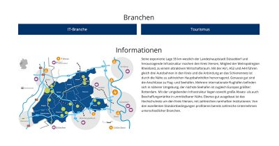 Brancheninformationen