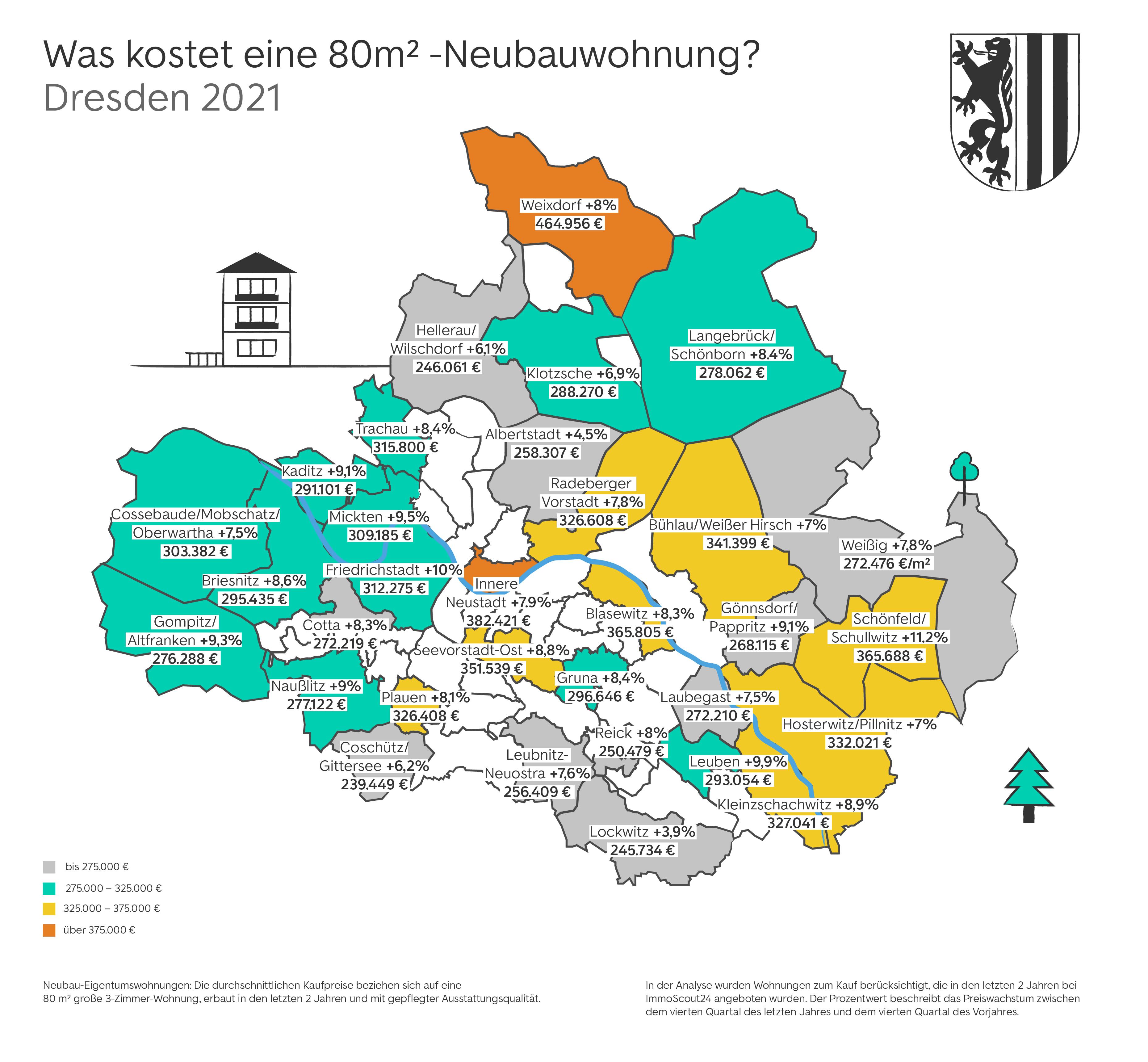 Neubau-Preisanalyse 2021 für Dresden und Umland - ImmoScout24